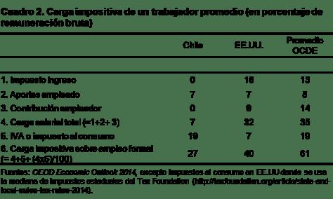 Tabla 2JS